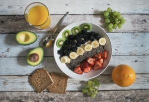 Ernährungsberatung Kredit